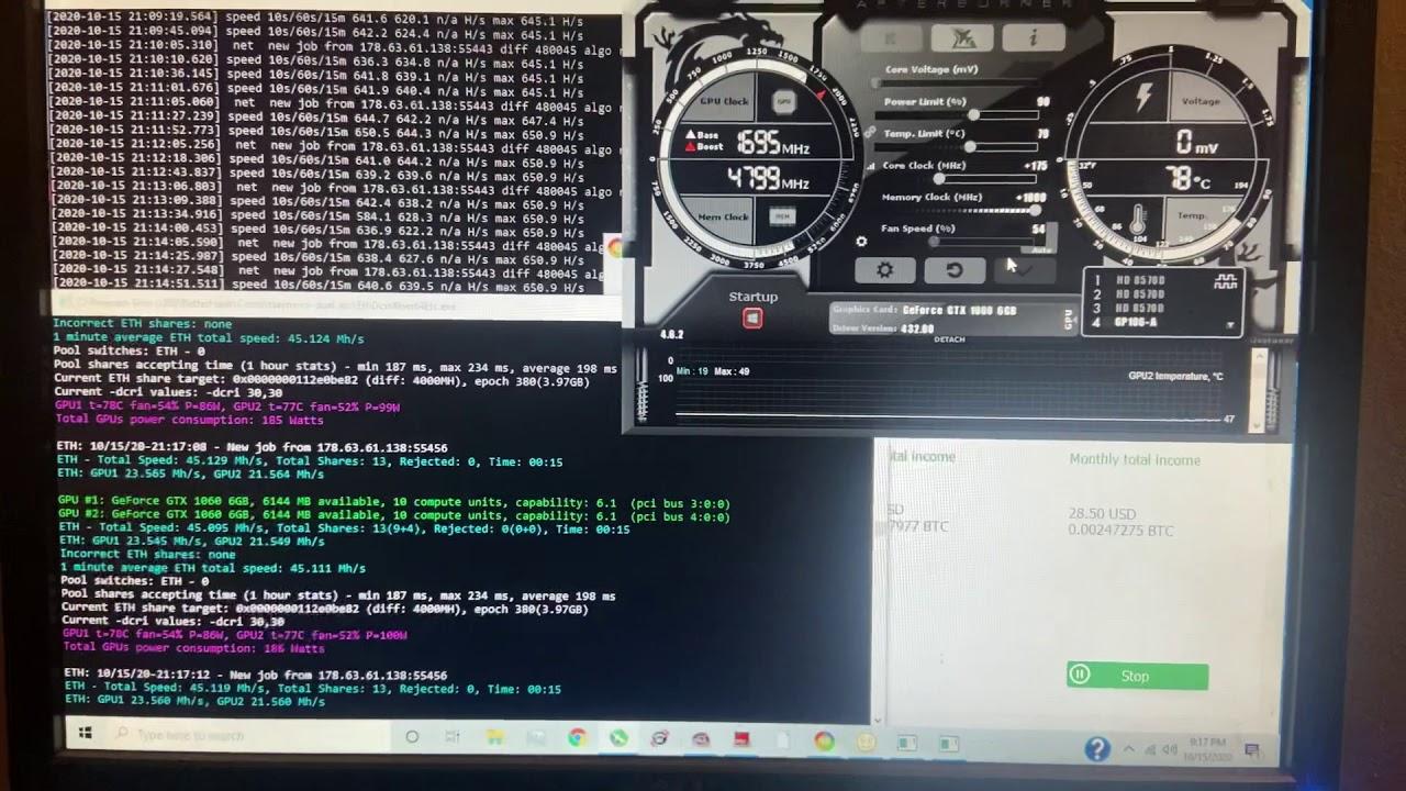 Cele mai bune GPU-uri pentru Crypto Mining