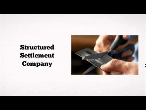 Structured Asset Funding
