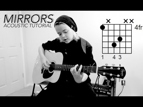 Mirrors piano chords - PVRIS - Khmer Chords
