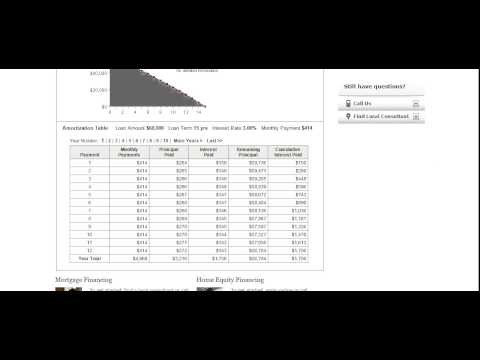 Home Equity Loan Fixed Rates Calculator - Compare For The Best Rates