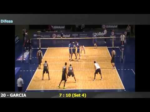 Oscar Garcia Venezuela Volleyball Libero