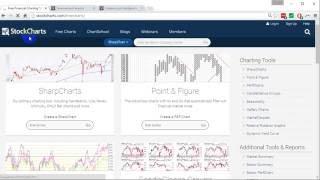 Как строить графики на сайте Stockcharts.com