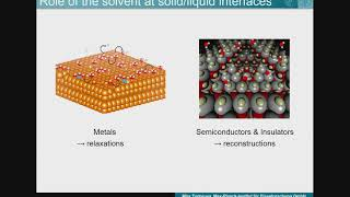 Modelling electrochemical solid/liquid interfaces by first principles calculations