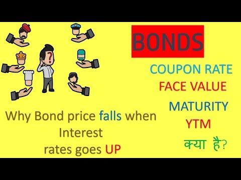 Bonds | YTM | INTEREST RATES | COUPON | YIELD | HINDI