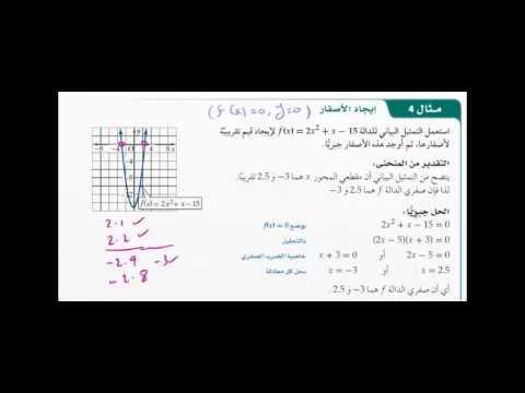 منظومة معرفة | مادة الرياضيات للصف الثالث الثانوي | درس أصفار الدالة