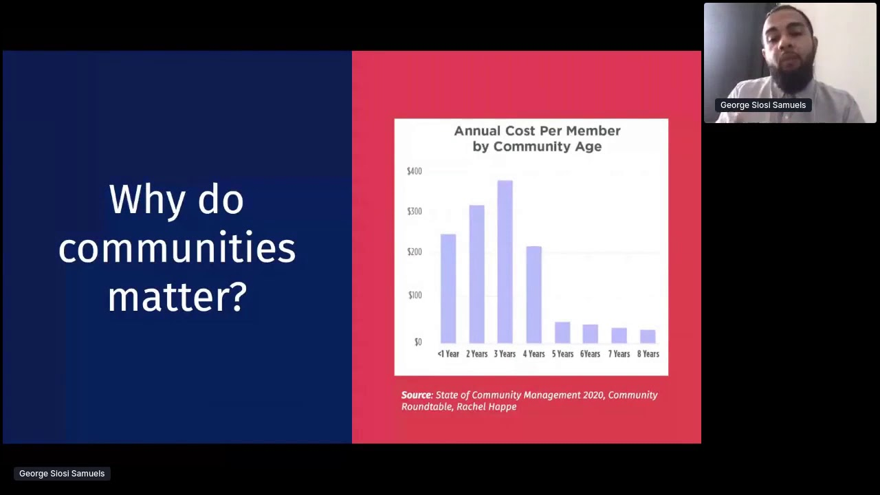 """Rebooting Communities"" with George Siosi Samuels | Reboot Event | Faiā"