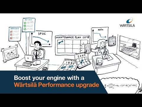 Boost your engine with a Wärtsilä Performance upgrade | Wärtsilä