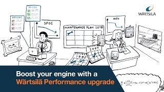 Boost your engine with a Wärtsilä Performance upgrade | Wärtsilä