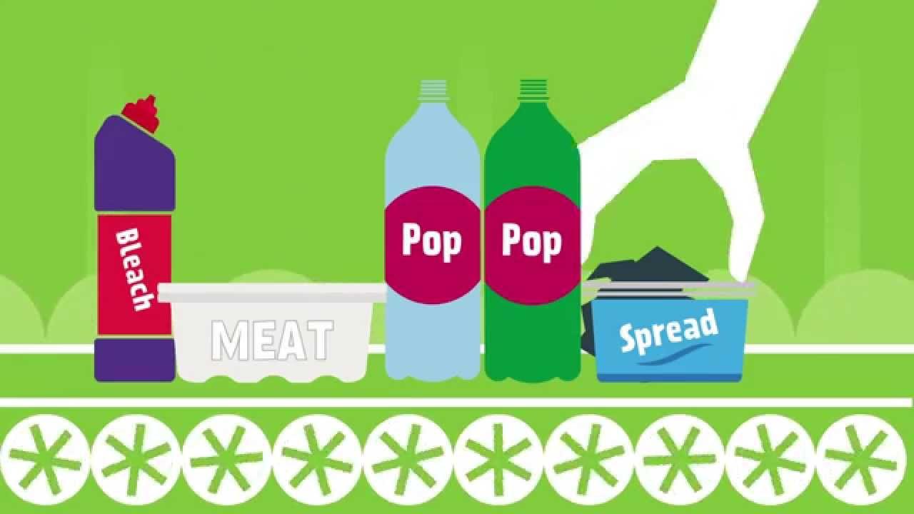 Plastics | Recycle for Scotland