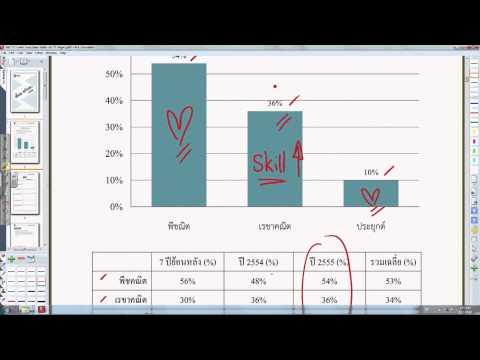 ติวเตี๊ยมเตรียม ปี56 Math Part 1