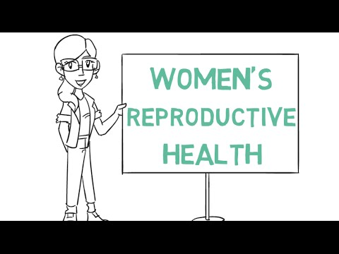 Women's  Reproductive Health