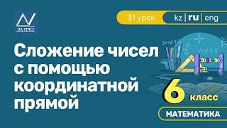 6 класс, 31 урок, Сложение чисел с помощью координатной прямой