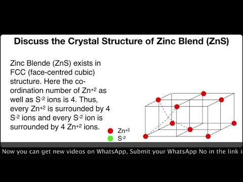 Discuss the crystal Structure of Zinc Blend ZnS. | Solid State | Physical Chemistry