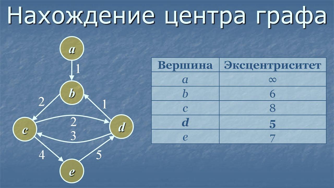 теория решения изобретательских задач книга