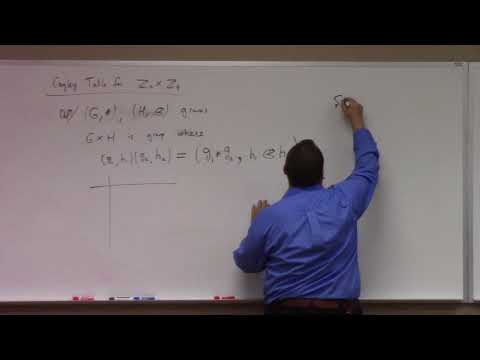 Abstract Algebra: extra help with cayley tables, permutations: 9-7-17