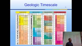 Geologic time: the geologic timescale