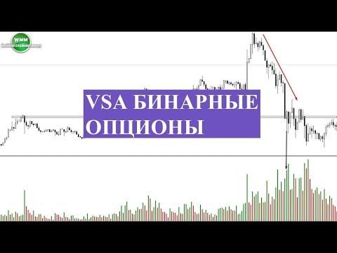 Стратегия VSA для бинарных опционов