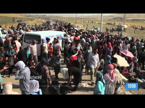 The UN Refugee Agency - Our Story