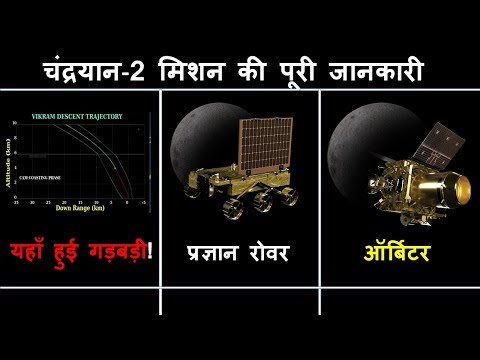 Chandrayaan-2 Mission explained