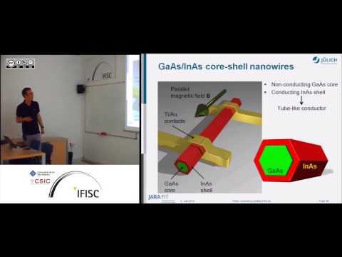 Quantum Transport in Semiconductor Nanowires