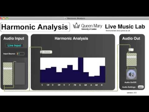 Harmonic analysis using qm.chroma~ - Live Music Lab