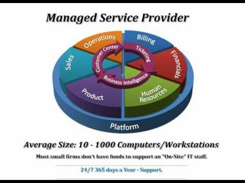 Managed Service Providers - How it Works