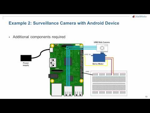 Control Raspberry Pi from your Android Device using Simulink