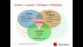 OpenJaw Technologies: The Three Way Synergy