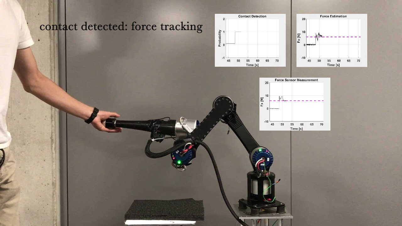 Hybrid Contact Detection and Force Estimation during Compliant Manipulation