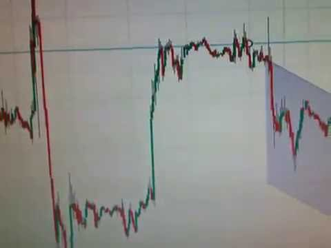 Dow Jones, EUR/USD,Forex, posiciones largas 2/9/2016