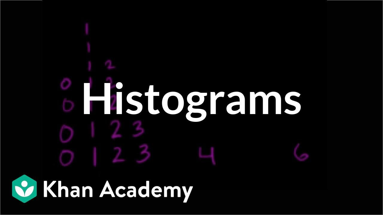 Histograms Video Khan Academy
