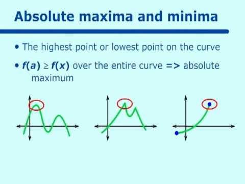 Attributes of Graphs
