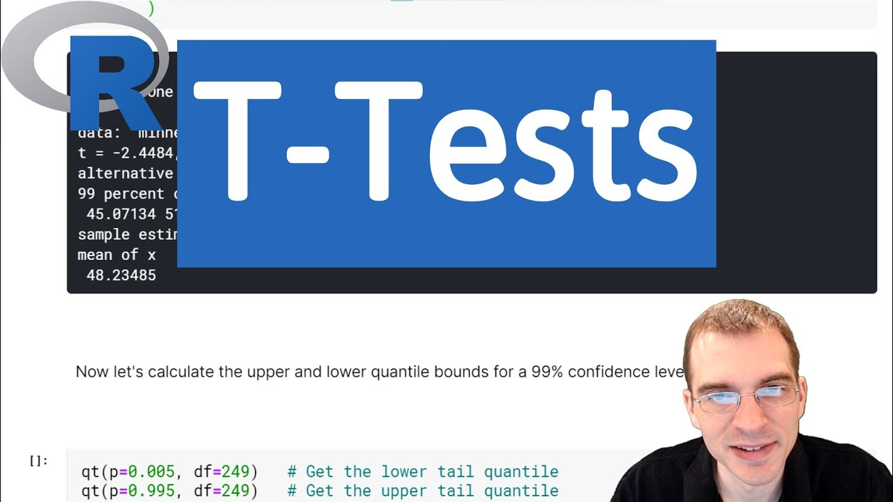 Introduction to R: T-Tests (Hypothesis Testing)