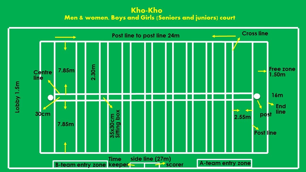 10 lines about kho kho game