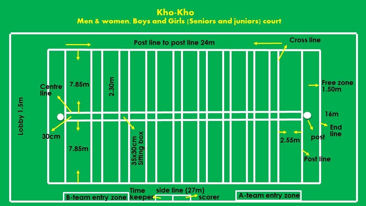 Kho Kho Court Easy Marking Plan With Latest Measurements Youtube