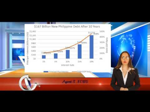Philippine debt could balloon to 400B USD | Breaking News | News Update