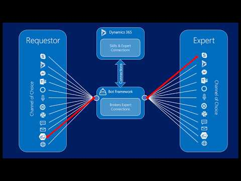 Real-time Expert Connections With Dynamics 365, Bots, And Teams