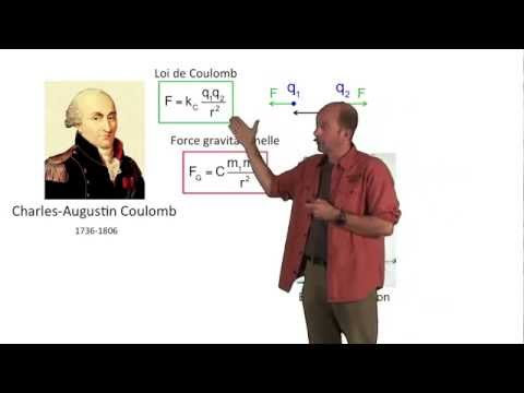 La force électrique : loi de Coulomb