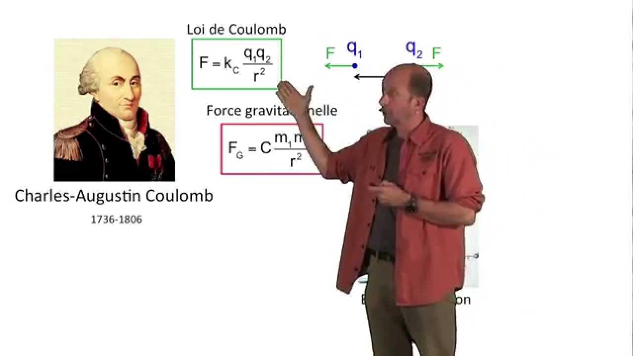 La Force électrique  Loi De Coulomb  Youtube