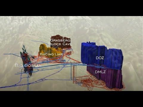 Tambang Terbuka Dan Bawah Tanah Freeport Indonesia (Grasberg - Papua)