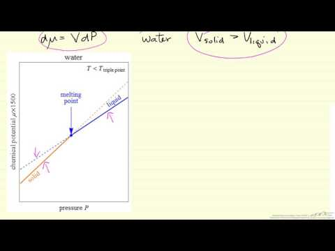 Chemical Potential: Pressure Dependence for Single-Component Part 1