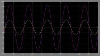 видео Группы соединений обмоток трансформаторов