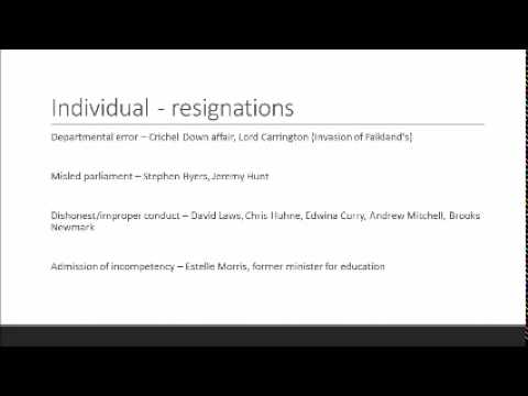 Ministerial Responsibility - Public and Administrative Law
