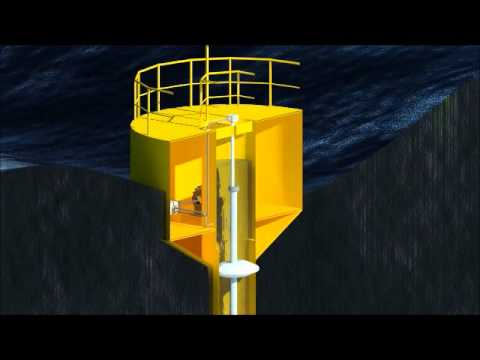 The WaveEL Buoy System