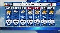 Central AL Forecast 10 pm on October 23, 2018