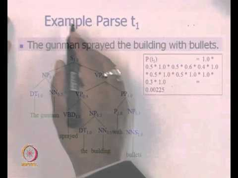 Mod-01 Lec-09 Brief on Probabilistic Parsing & Start of Part