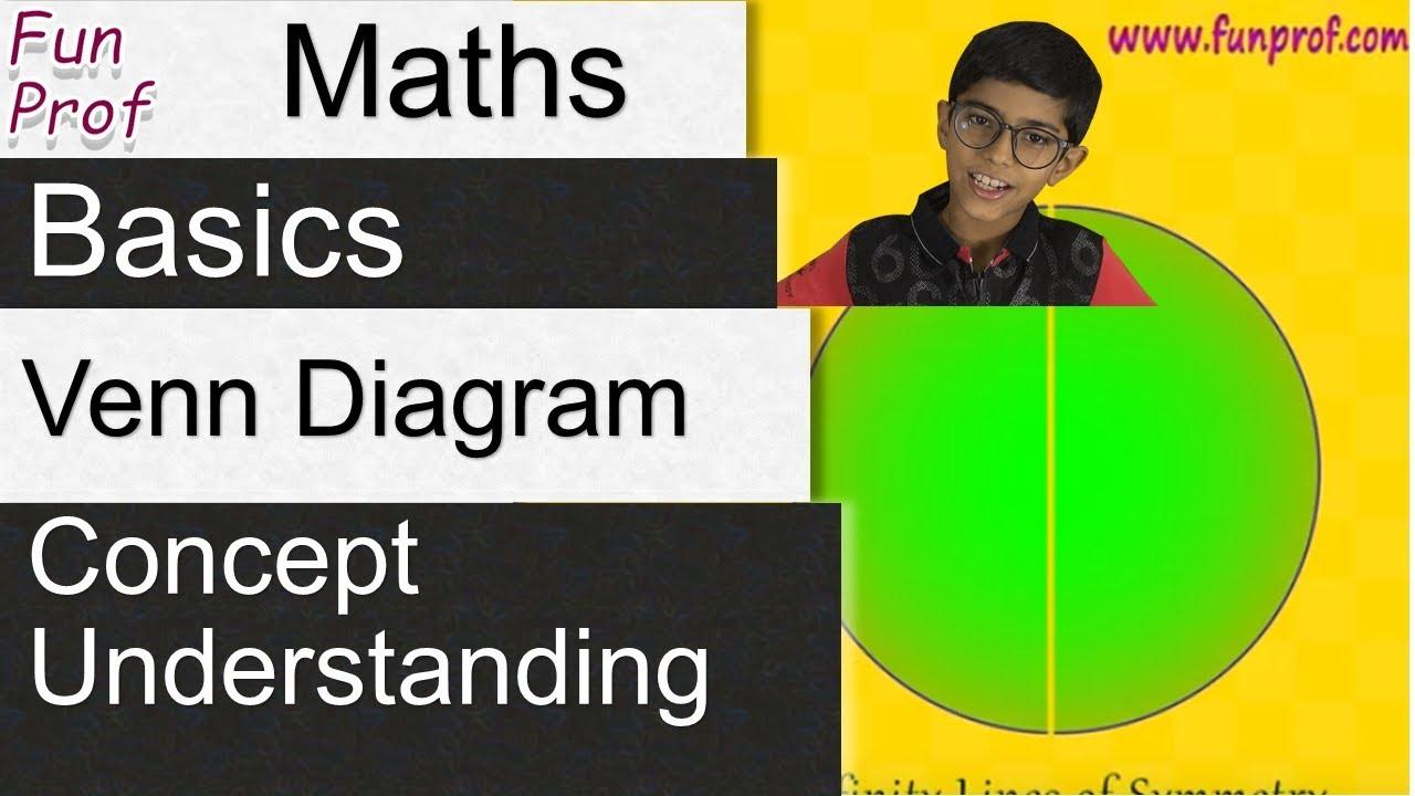 Understanding Venn Diagram Concept: Class 1 / Grade 1 ...