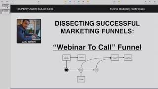 Integrate ClickFunnels and EverWebinar To Create An Evergreen Webinar Funnel