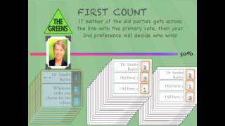 How to get the most out of your VOTE in ASHGROVE in Qld using the Optional Preferential System