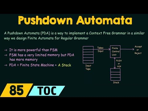 Pushdown Automata (Introduction)